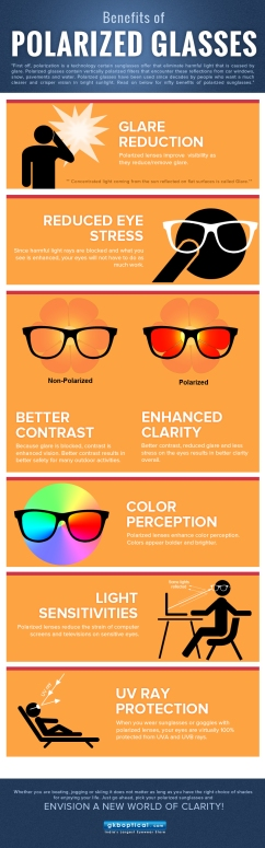 fd25b0df643 Whereas polarized lenses are designed to reduce glare and protect the eyes  from the sun s polarised-glasses1